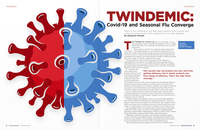 TWINDEMIC: Covid-19 and Seasonal Flu Converge